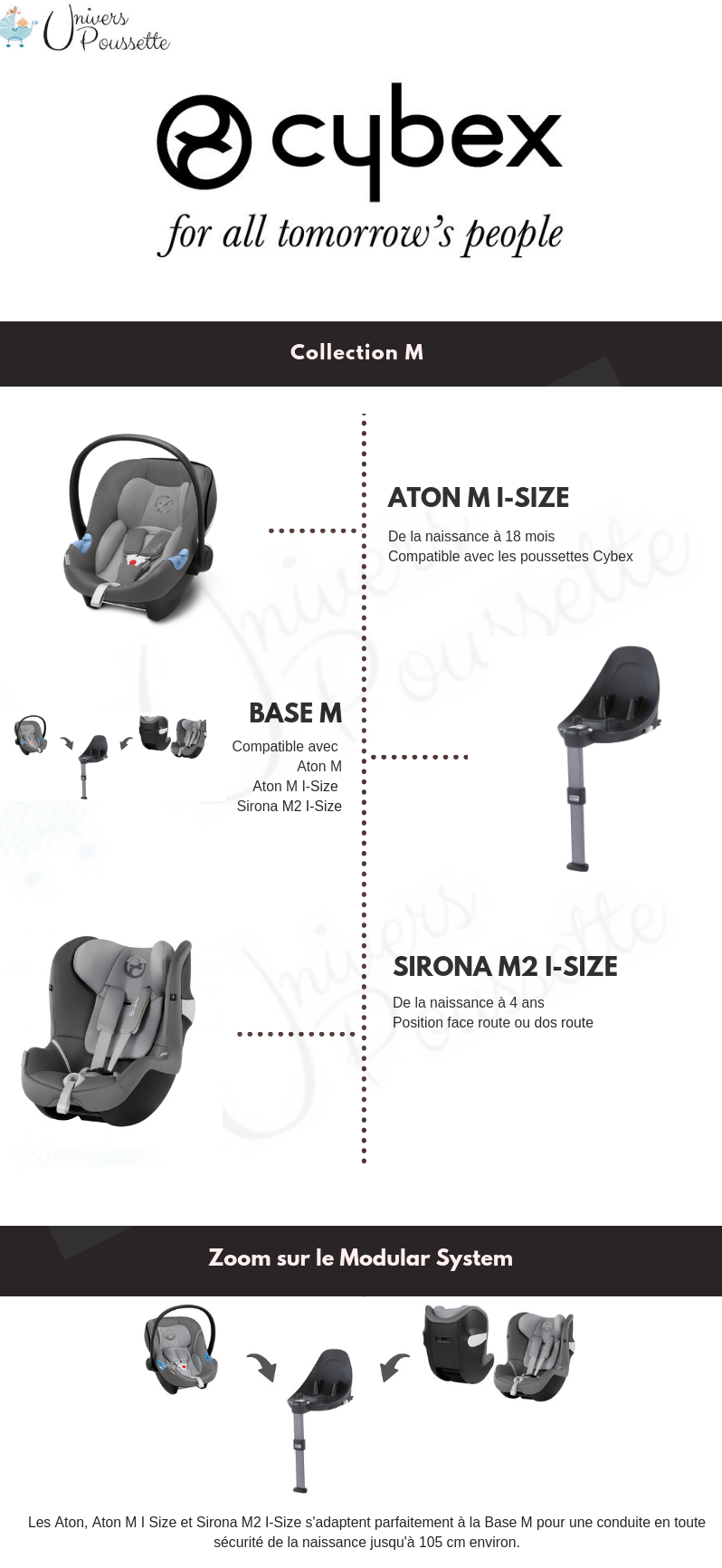 Cybex Collection M Univers Poussette