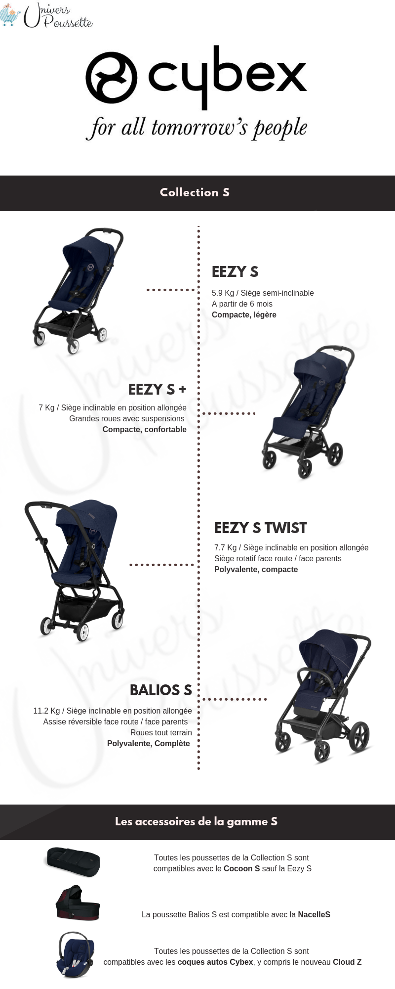 CYBEX COLLECTION S UNIVERS POUSSETTE (poussettes).png