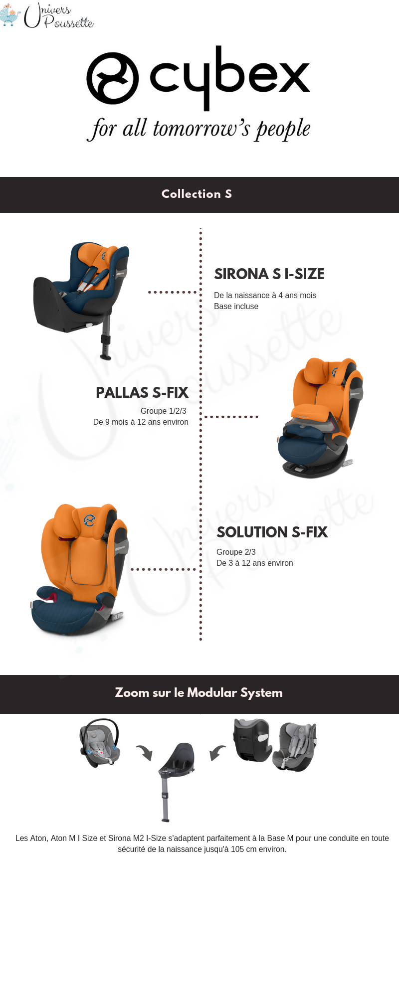 CYBEX COLLECTION S UNIVERS POUSSETTE